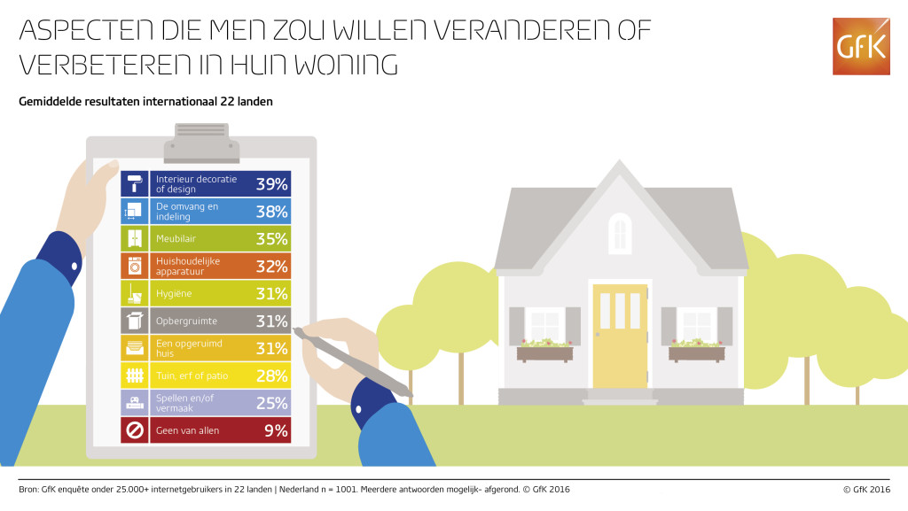 Infographic_-_Home_improvement